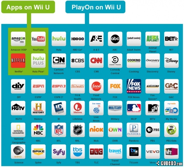 Galerry Hbo Go App For Wii U