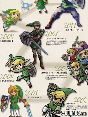 News Review The Legend Of Zelda Hyrule Historia Book Page 1 Cubed3