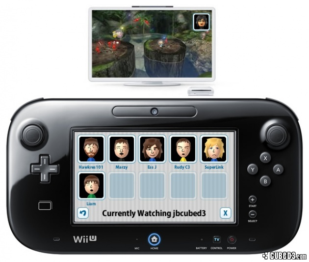Image for Feature | 20 Ideas for Nintendo Wii U Apps - Facebook, House Control, Media Player, Live Gaming