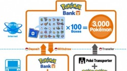 Screenshot for Pokémon Bank - click to enlarge