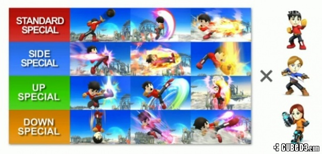 Image for E3 2014 | Mii Characters Confirmed for Super Smash Bros
