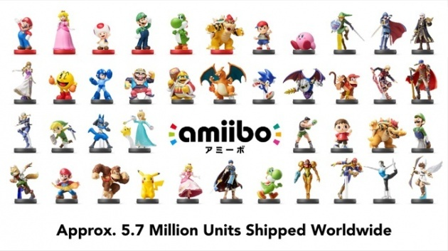 Image for Amiibo Sales, Cards and 3DS Adapter Discussed