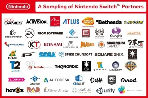 Image for Nintendo Switch Hardware and Developers Revealed