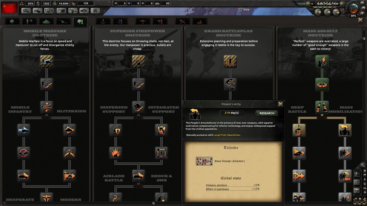 Screenshot for Hearts of Iron IV on PC
