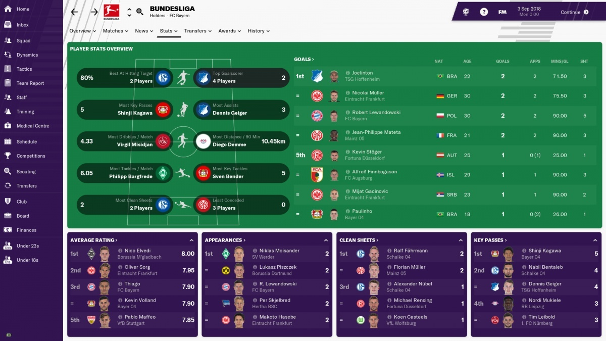 Screenshot for Football Manager 2019 on PC