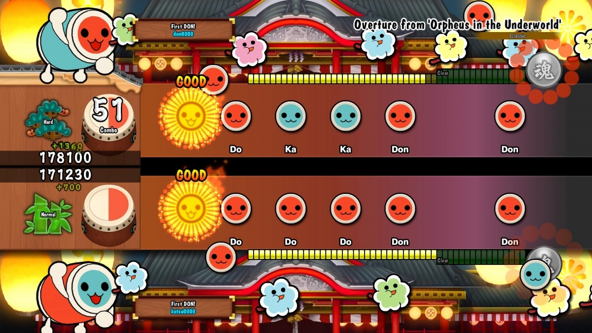 Screenshot for Taiko no Tatsujin: Drum Session! on PlayStation 4