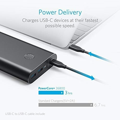 Image for Tech Up! Anker PowerCore+ 26800 30W Output Review