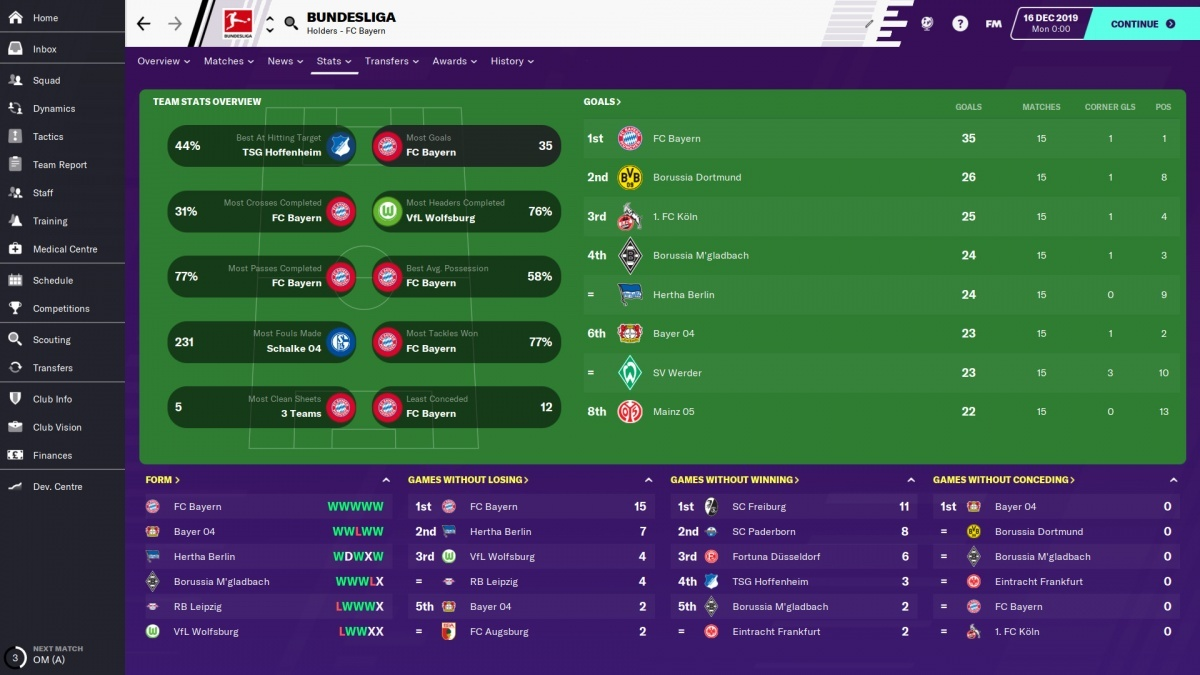Screenshot for Football Manager 2020 on PC